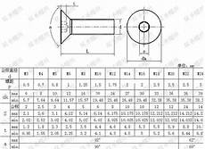 Screw Hole Size Chart Metric 2020 Metric M4 Stainless Steel Countersunk Flat Head Hex