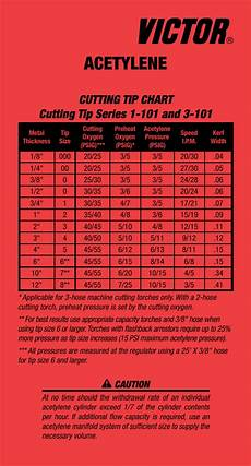 Propane Cutting Tip Chart Acetylene Victor Technologies