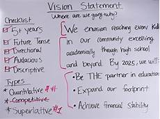 How To Write A Career Vision Statement How To Write A Vision Statement Onstrategy Videos