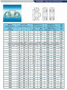 Double Row Cylindrical Roller Bearing Size Chart Supply Single Row 6048 Ball Bearing Size Chart Buy Ball