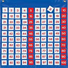 100 Square Pocket Chart Hundreds Pocket Chart With Cards