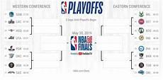 Basketball Schedule Maker Sport Basketball Le Tableau Des Playoffs Nba 2019