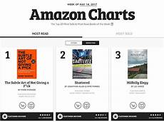 Amazon Nonfiction Charts Amazon Charts Debut Bestseller And Best Read Listings