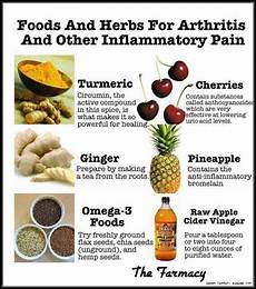 Best Joint Supplements Managing Arthritis In A
