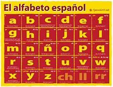 Alphabet In Spanish The Spanish Alphabet