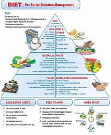 Food Chart For Diabetic Apples Are So Good For You If You Re Diabetic They Give