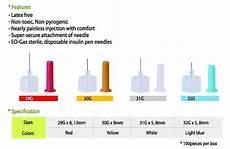 Insulin Syringe Sizes Chart Insulin Syringe Pen Needle Iv Catheter From Feeltech B2b