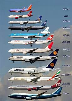 Type Of Jets All Types Of Aircraft Aircraft Commercial Aircraft