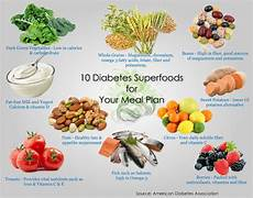 diabetes superfoods what are they what is a healthy