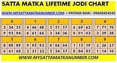 Matka Satta Number Chart Desawar Satta Matka Lifetime Jodi Chart Help You To Win Matka Jodi