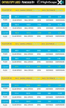 Swing Speed Shaft Flex Chart Driver Swing Speed Shaft Flex Chart Chart Designs Template