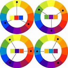 Triadic Color Scheme Exles How To Use Triadic Color Scheme In Interior Design