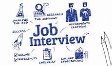 Interview Techniques Interview Techniques To Help You Achieve Success