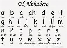 Alphabet In Spanish Bilingual Learning