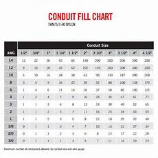Flexible Conduit Size Chart Free 9 Sample Conduit Fill Chart Templates In Pdf