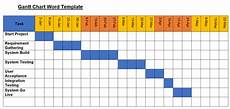 Gantt Chart Templates Excel Gantt Chart Template Excel And Word Free Project