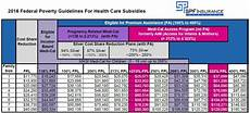 Low Income Chart California 2016 Health Care Reform Subsidies Explained In Layman S Terms