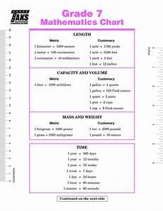 7th Grade Formula Chart 7th Grade Math Conversion Chart Kindergarten Math Review