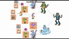 My Singing Monsters How To Breed How To Breed Shugavox In My Singing Monsters Complete