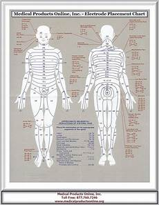 Electrode Placement For Electrical Stimulation Chart 13 Best Tens Placement Images On Pinterest