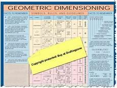 Free Gd T Symbols Chart Gd Amp T Concepts Definition Gd Amp T Symbols Explanation With