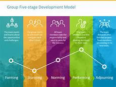 Stage Chart 10 Flat Group Development Diagrams Tean Dynamics Charts