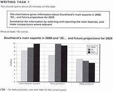 Ielts Graphs And Charts Ielts Writting Task 1 Collection Ielts Writing Courses