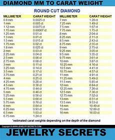 Pear Shaped Diamond Mm Size Chart Round Diamond Mm To Carat Weight Conversion Chart