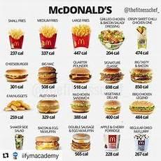 Printable Calorie Tracker Chart Free Printable Calorie