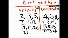 What Is Prime Factorization Prime And Composite Numbers Youtube