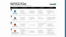 Tactical Plan Live Webinar Your Tactical Plan To Content Marketing On