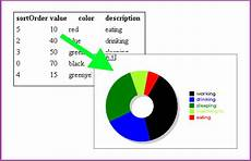 Chart Js Legend Onclick 20 Newest Jquery Chart Plugins Jquery By Example