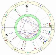 How To Get Your Natal Chart Reading Your Natal Chart Benebell Wen