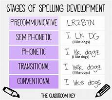 Stages Of Spelling Development Chart Are You Teaching Spelling The Right Way The Tpt Blog
