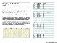 Guitar String Diameter Chart The Steel Guitar Forum View Topic String Gauge Chart