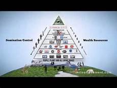 13 illuminati families 13 illuminati families that run the world a must