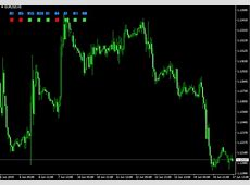 """Candle Direction"" Indicator   Displays The Trend Of Each"