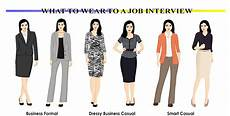 What Should A Woman Wear To An Interview Professional Resume Writers And Editors Job Interview
