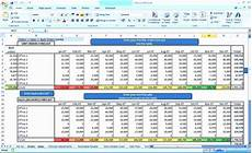 Forecasting Spreadsheet Template 6 Sales Forecast Excel Template Exceltemplates