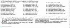 Nikon Tc Compatibility Chart Nikon What Are The True Limitations Of Using The Tc 17e