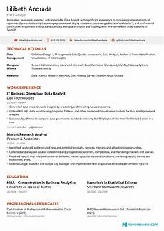 Sample Analyst Resumes Data Analyst Resume Guide Amp Examples For 2020