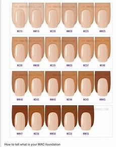 Ricci Foundation Colour Chart Easy Way To Find What Mac Shade Of Foundation You Are In