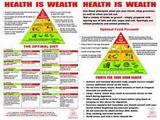 Perfect Health Diet Food Chart Pregnancy Food Chart In Kannada