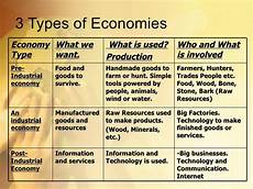 Types Of Economy Economic Empowerment Mac Donald