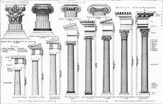 Column Types Crispin Technical Drawing Corinthian Column