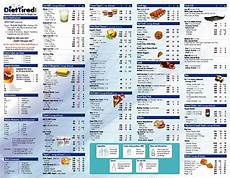 Food Nutritional Values Chart Pdf Food Calorie Table