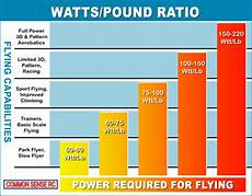 Tamiya Bearing Size Chart Rc Motor Sizes Impremedia Net