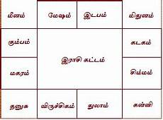 Horoscope Chart In Tamil With Predictions Jathagam And Horoscope Birth Chart In Tamil