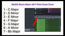 Ranking Chart Maker Magix Music Maker Free 2017 Soundpool Pitch Scale Chart