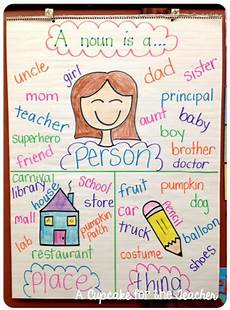 Proper Noun Anchor Chart 17 Best Images About Anchor Chart Mania On Pinterest